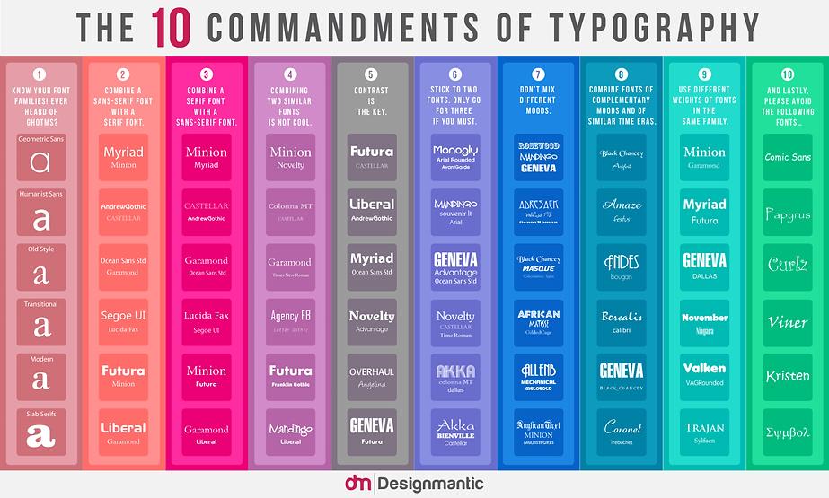 font-combinations-infographics-big.png
