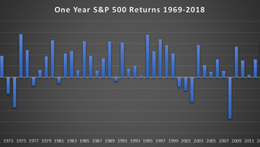 The Return Numbers You Should Be Caring About