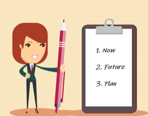 Auburn Marketing 3-step marketing planning