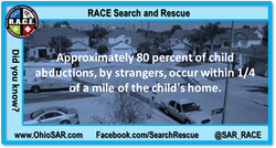 did you Know - abduction 1-4 mile from home.png