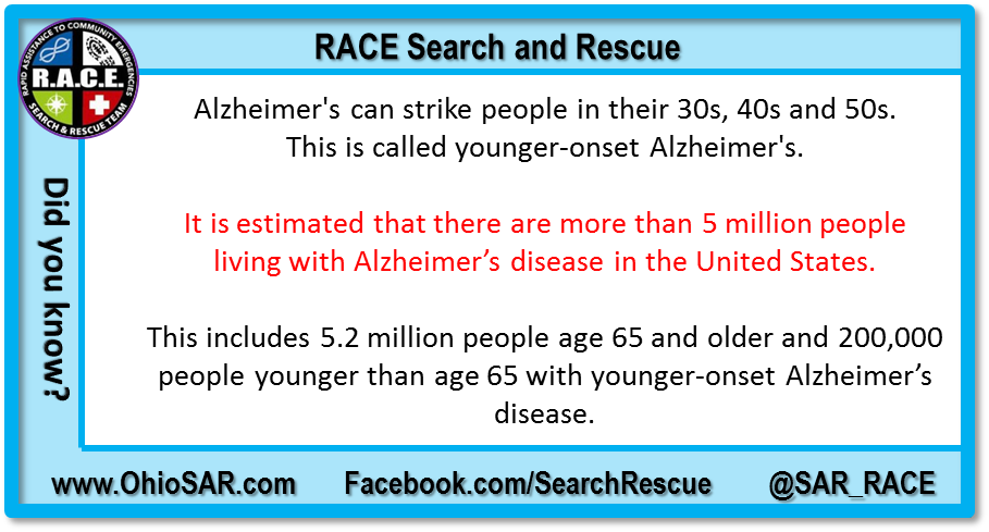 did you Know - Alzheimers.png