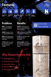 Hygiene Hub X The Ring