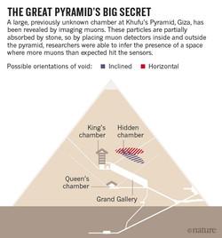 Pyramid-online-news-graphic-09.11.17