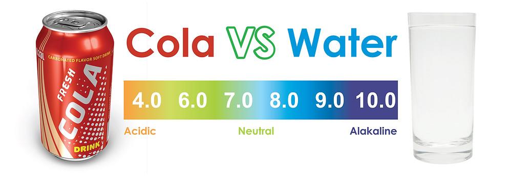 Ionic-H2O_Cola-vs-Water.jpg