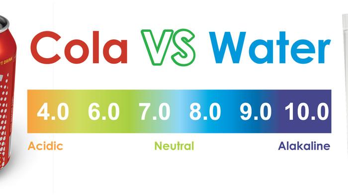 Cola VS Water
