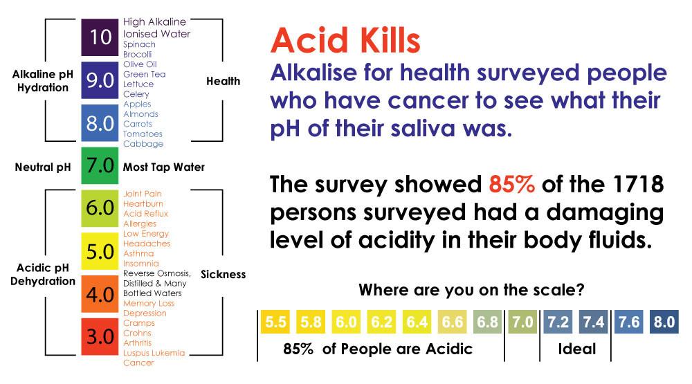 Ionic-H2O_pH-Information.jpg