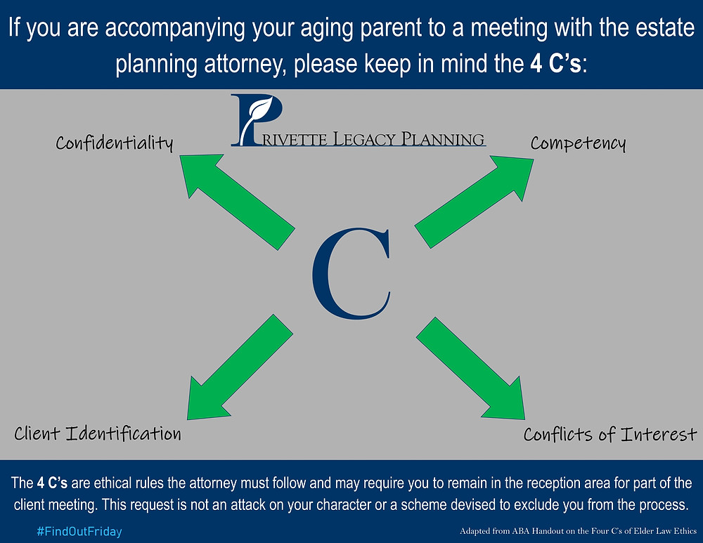 Privette Legacy Planning - The 4 C's