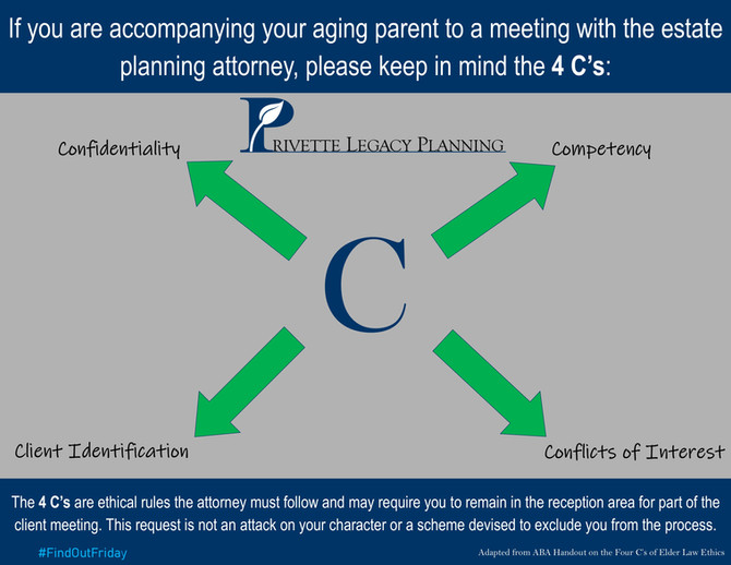 The 4 C's of Meeting with Older Clients