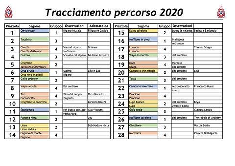 Tracciamento_2020.jpg