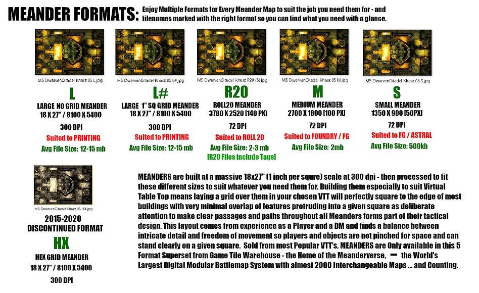 Meanders 5 Types Graphic.jpg