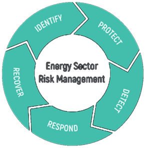 NEW_DoE_Risk_Management_1_edited.png