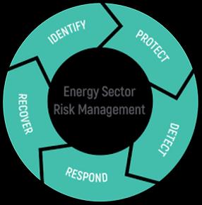 NEW_DoE_Risk_Management_1.png