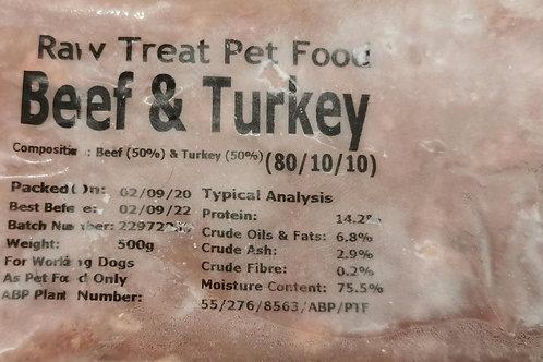 Beef & Turkey 80/10/10