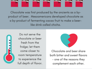 Pairing Beer and Chocolate: A Beginner's Infographic