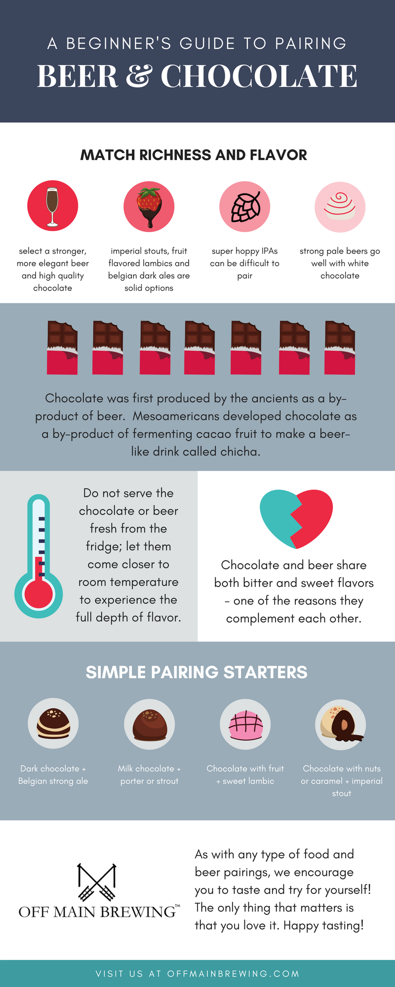 beer and chocolate pairing infographic | off main brewing