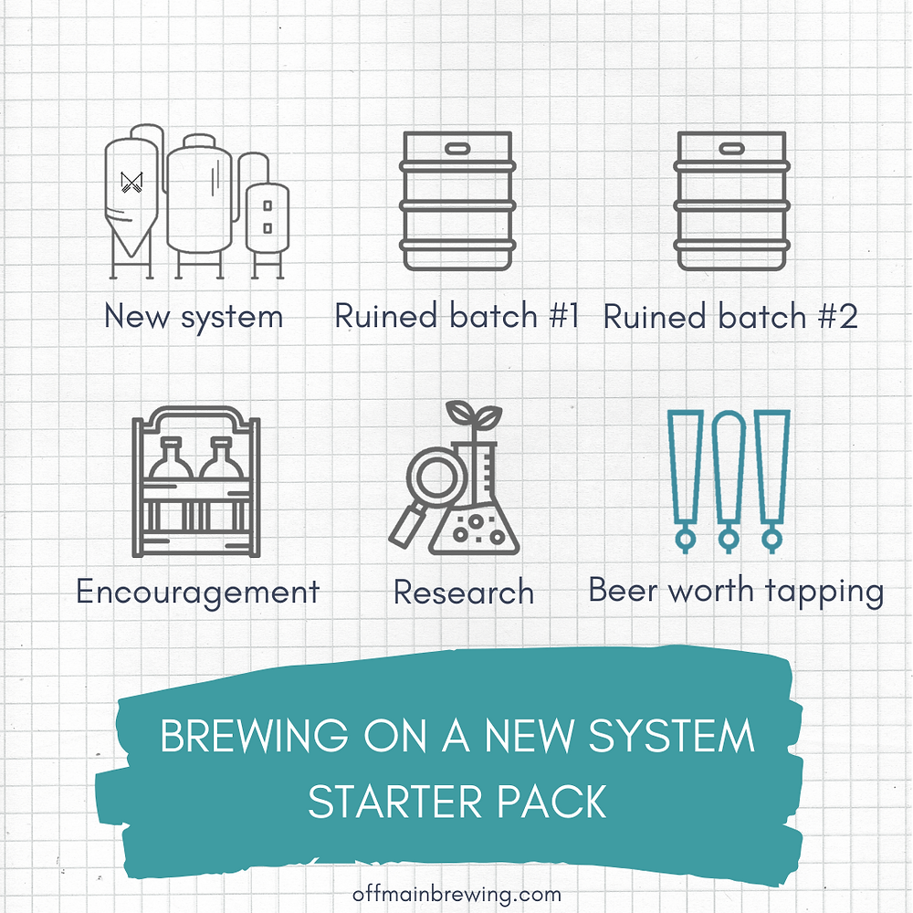 Off Main Brewing | Brewing on a new system starter pack meme