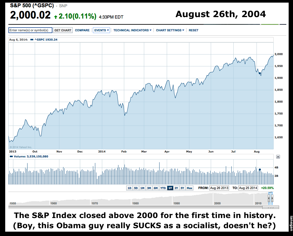 S&P Index 8-2-14.jpg