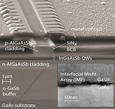 Semi Conductor Material.jpg