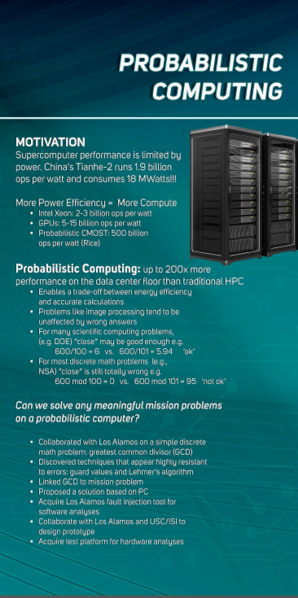 Probabilistic Computing
