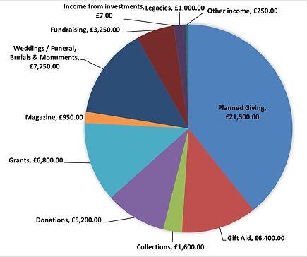 income%202021_edited.jpg
