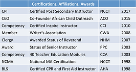Connie Ruth Christiansen Awards, Affiliations, Certifications