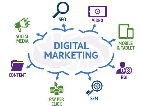 Digital Marketing Assessor - £30 -35k work remotely