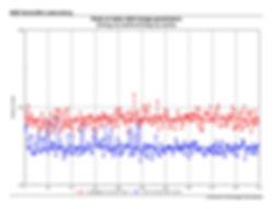 SH Image 5 Entropy plots.jpg