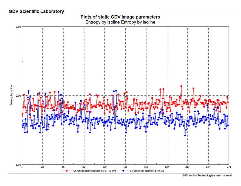 Image 5 Entropy plots 2.jpg