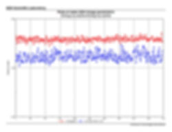 SH Image 5a Entropy plots.jpg