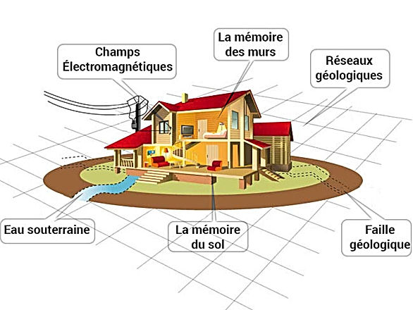 geobiologie-habitation-maison.jpg
