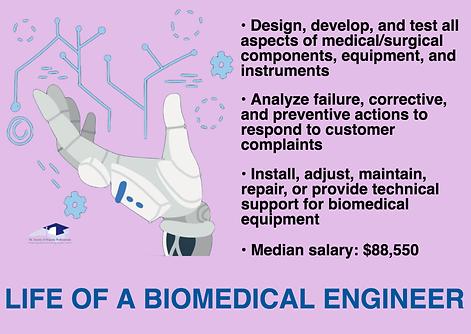 LIFE OF A BIOMEDICAL ENGINEER-Final-1.pn