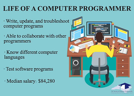 LIFE OF A COMPUTER PROGRAMMER-Final-1.pn