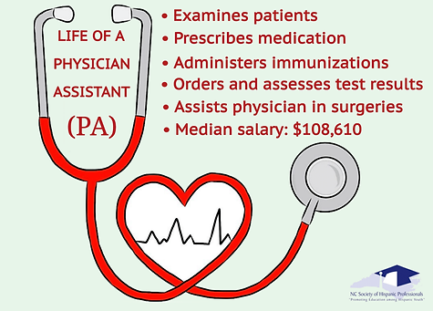LIFE OF A PHYSICIAN ASSISTANT-Final-1.pn