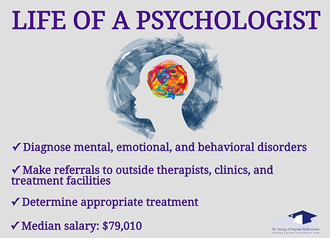 LIFE OF A PSYCHOLOGIST-Final-1.png