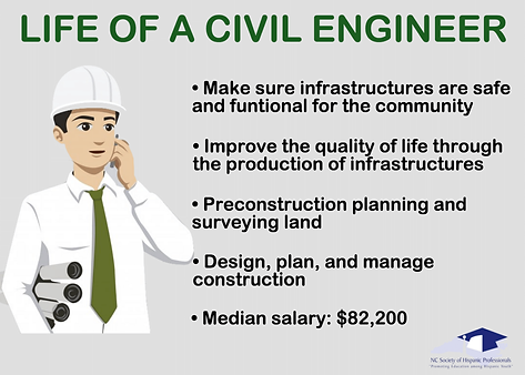 LIFE OF A CIVIL ENGINEER-Final-1.png