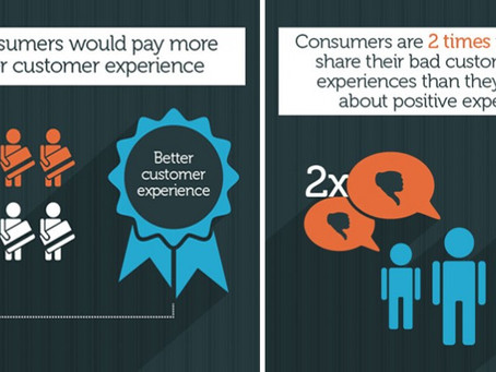 Why the Customer Experience Matters (8 Infographics)