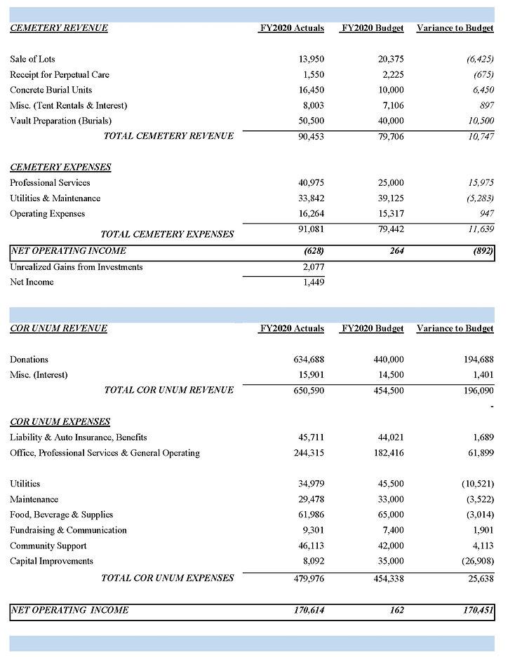 Budget%20page%202_edited.jpg
