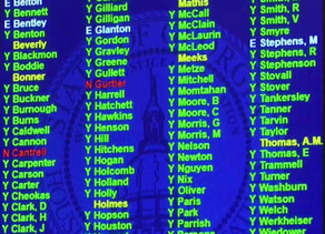 House in favor of HB324,how will Senate vote?