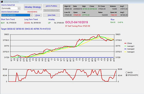 Commodity Analysis Software Lifetime subscription.