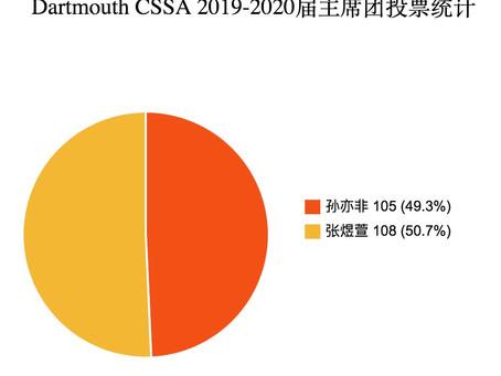 2019 - 2020 达特茅斯中国学生学者联合会Dartmouth CSSA换届选举顺利进行