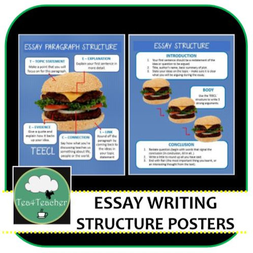 Essay Writing Structure Posters - New Zealand Essay Structure for Good Essays