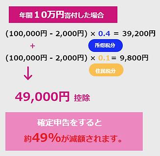 10万円寄付.png