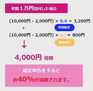 1万円寄付.png
