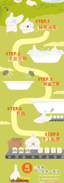 鵝油 產品銷售頁設計