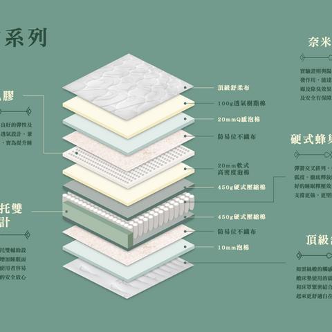 床墊材質插畫設計