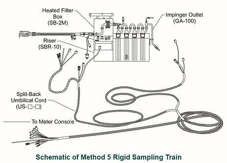 Method-5-Rigid-Sampling-Schematic.jpg