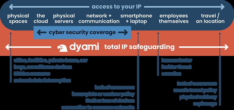 Dyami Vision Cyber EN W 201126-11.png
