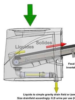 BTW schematic
