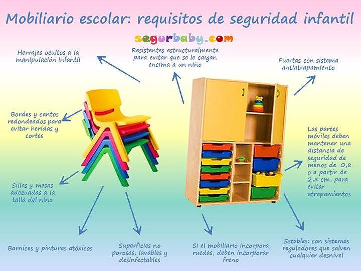 Infografias de seguridad escolar for Mobiliario escolar medidas