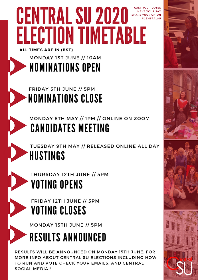 Central SU Election timetable.png